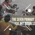 The Seven Primary Tasks For Any West Columbia Business Team